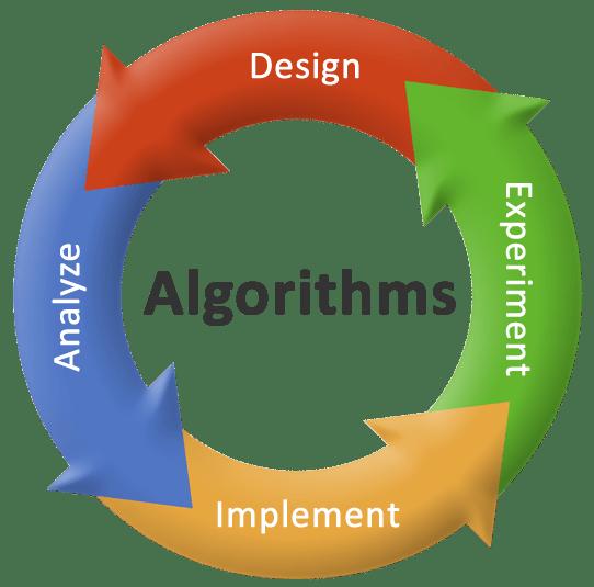 Algoritma Şeması